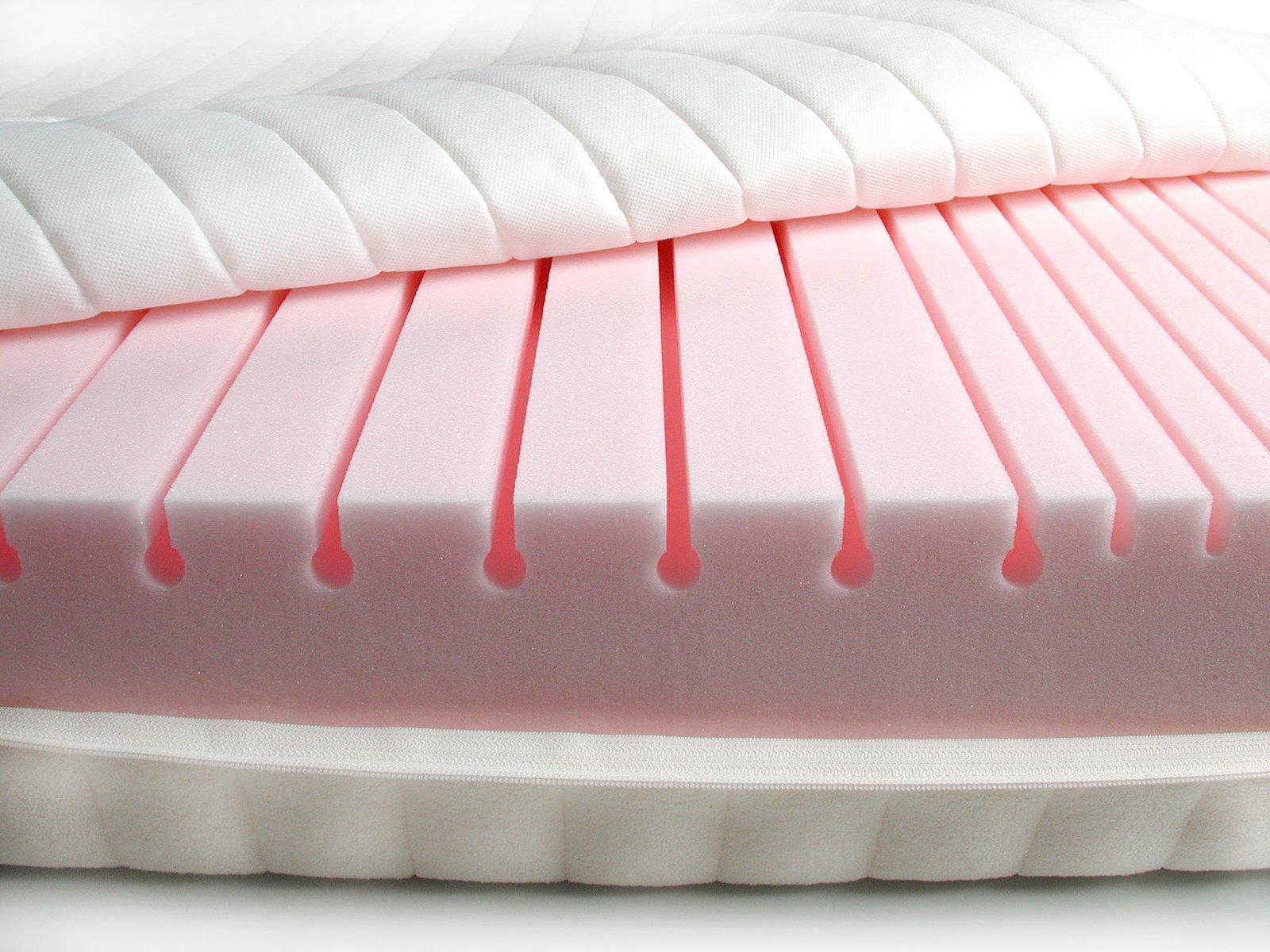 E' vero che i materassi in poliuretano sono tossici?
