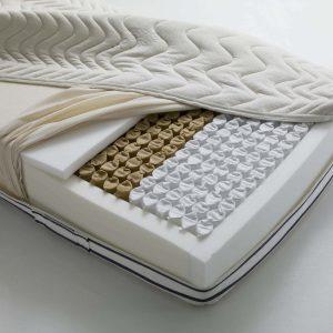 Come scegliere la rigidità del vostro materasso?