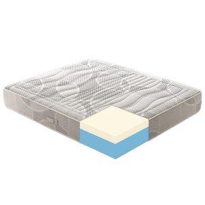 Materasso in Memory 160x190